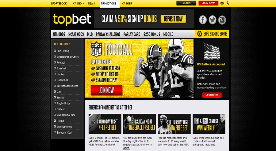 topbet promotions